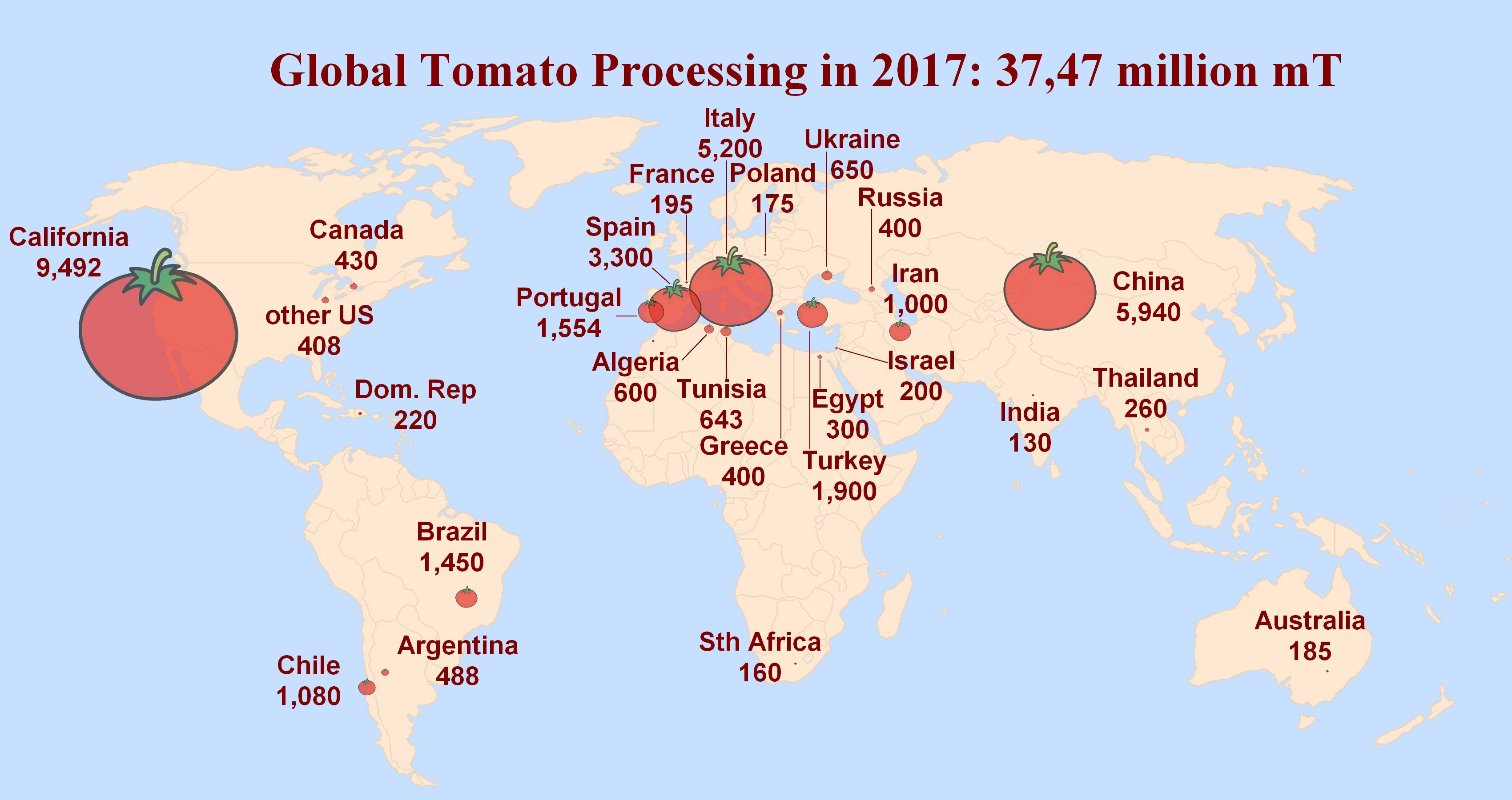 Background tomato news almost 40 million tonnes of tomatoes are processed every year in factories belonging to the greatest labels of the global food industry gumiabroncs Choice Image